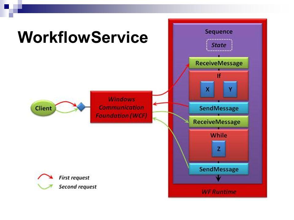 WorkflowService