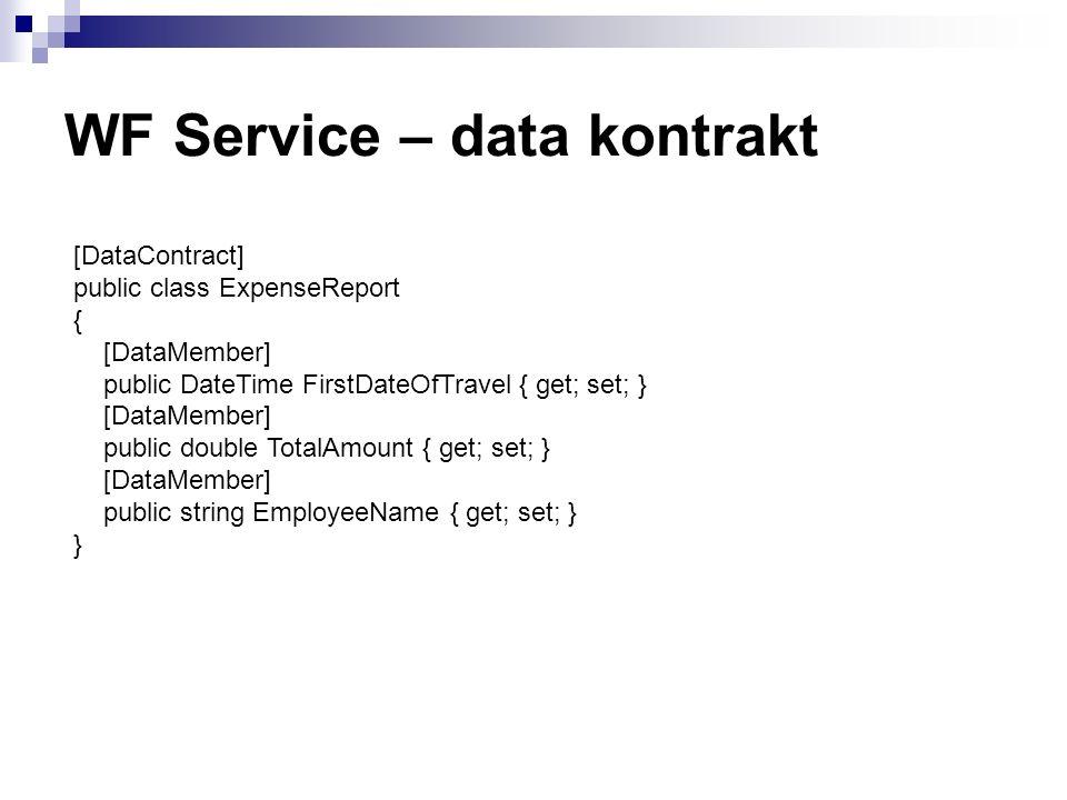WF Service – data kontrakt