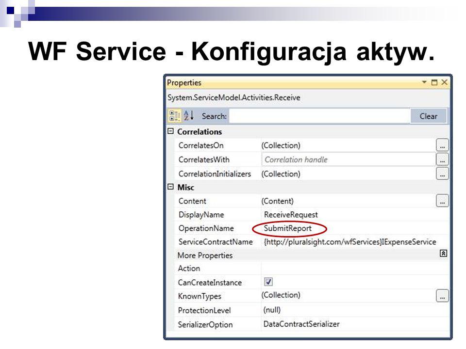 WF Service - Konfiguracja aktyw.