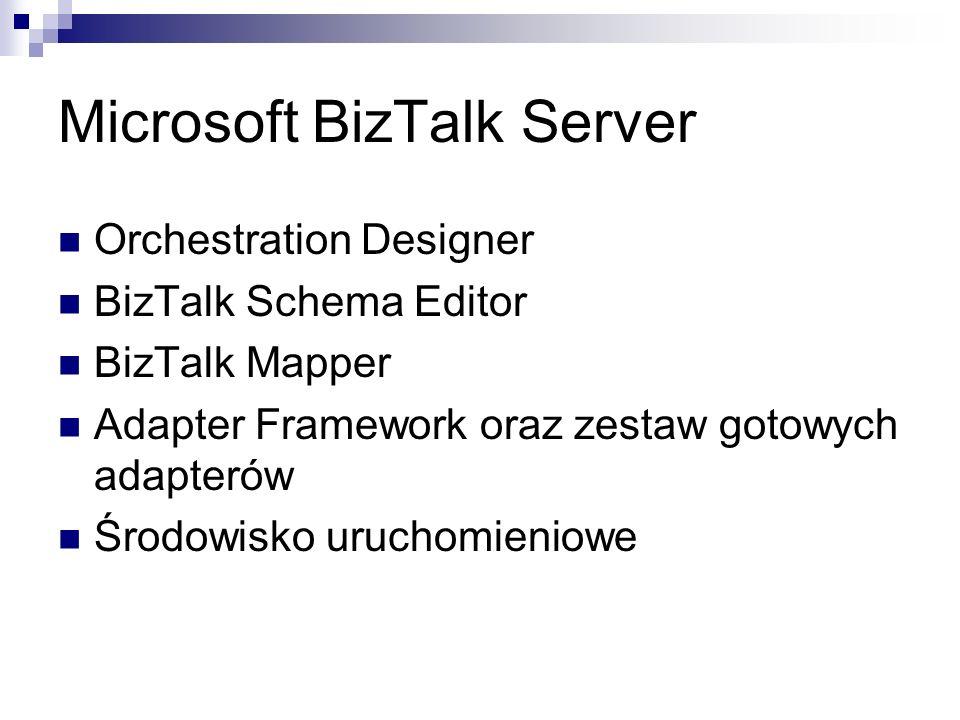 Microsoft BizTalk Server