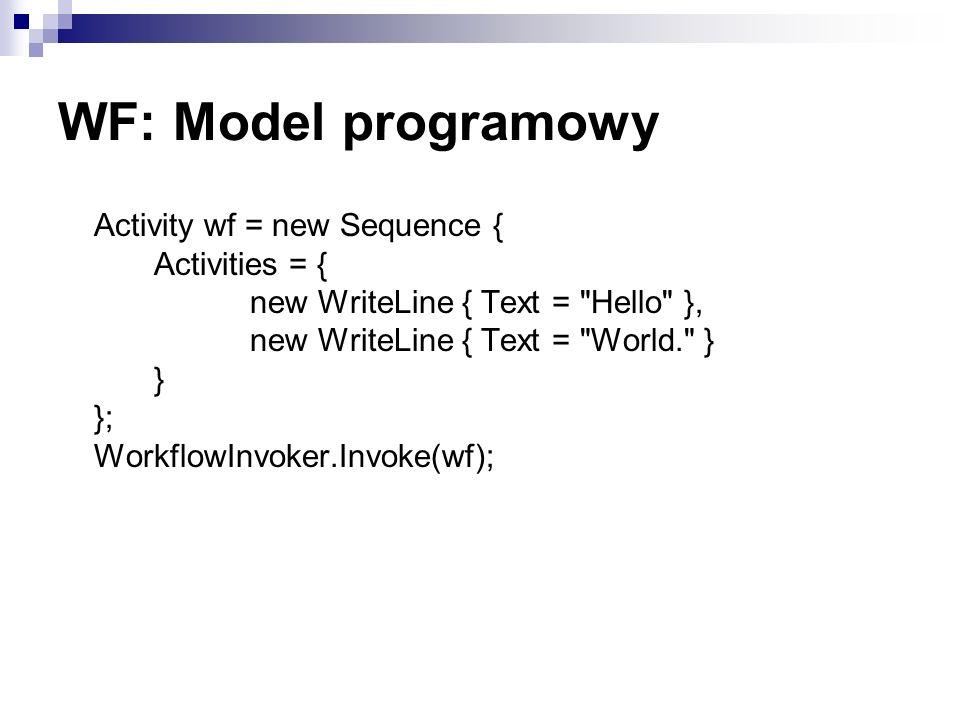 WF: Model programowy
