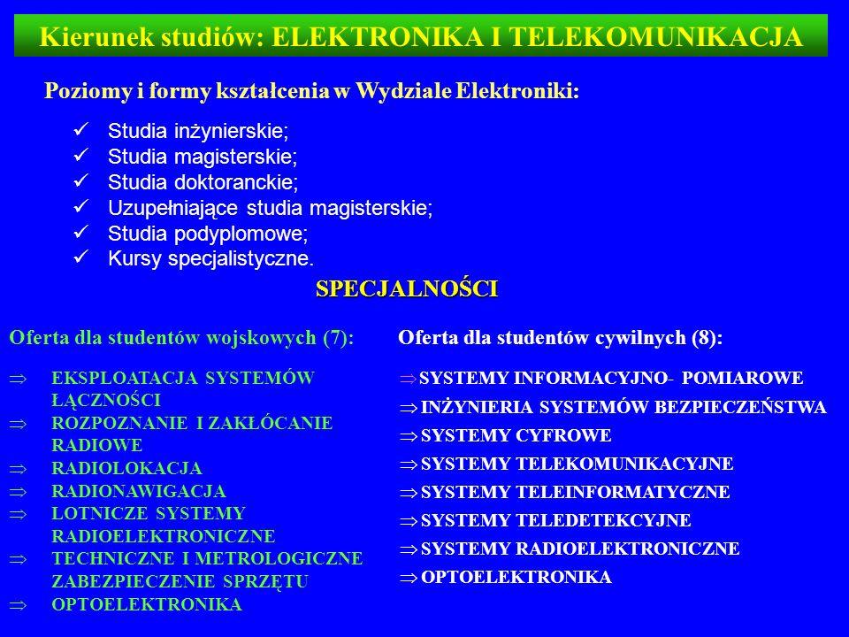 Kierunek studiów: ELEKTRONIKA I TELEKOMUNIKACJA