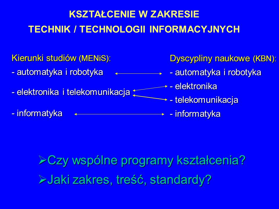 KSZTAŁCENIE W ZAKRESIE TECHNIK / TECHNOLOGII INFORMACYJNYCH