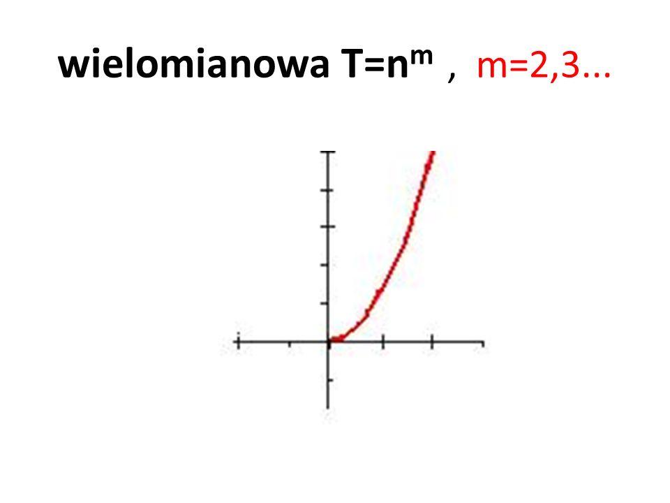 wielomianowa T=nm , m=2,3...