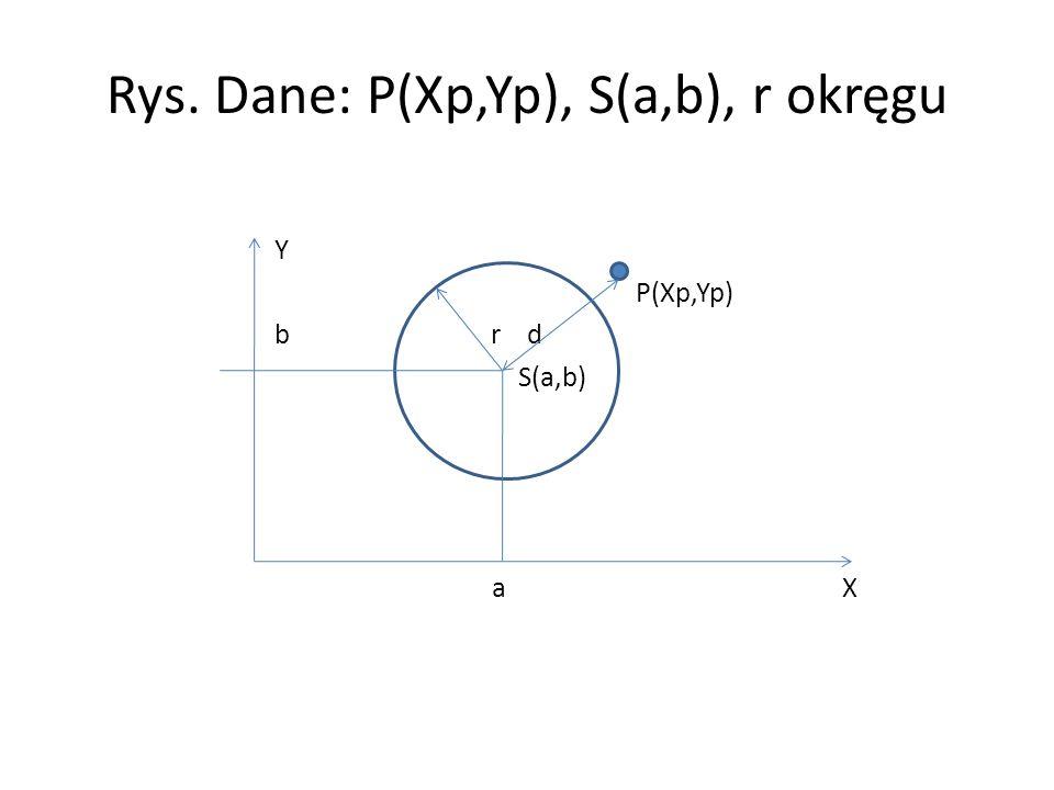 Rys. Dane: P(Xp,Yp), S(a,b), r okręgu
