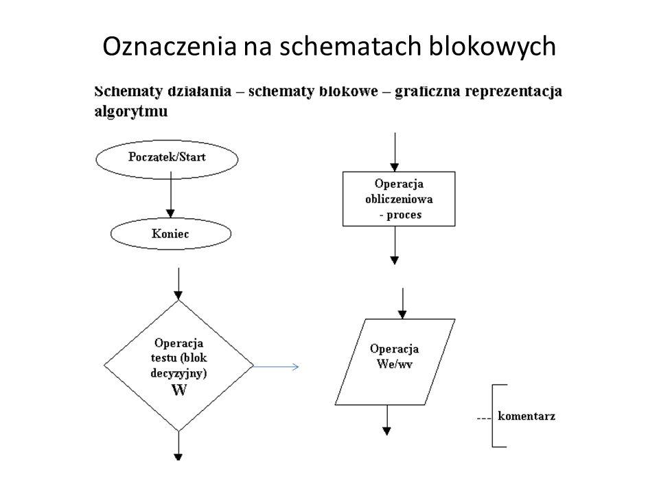Oznaczenia na schematach blokowych