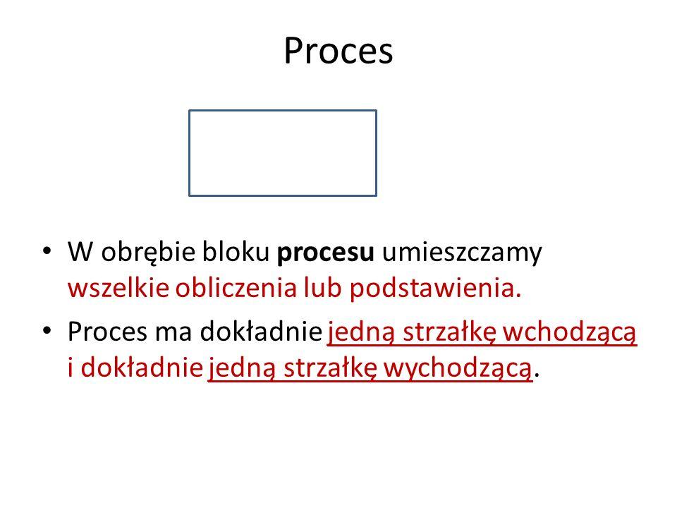 ProcesW obrębie bloku procesu umieszczamy wszelkie obliczenia lub podstawienia.