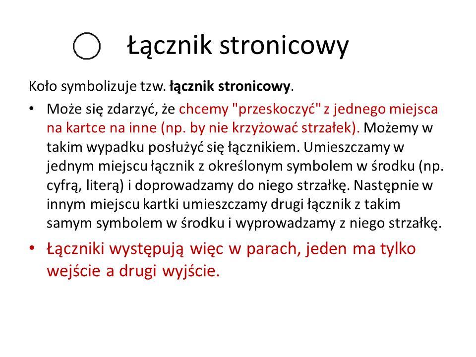 Łącznik stronicowyKoło symbolizuje tzw. łącznik stronicowy.