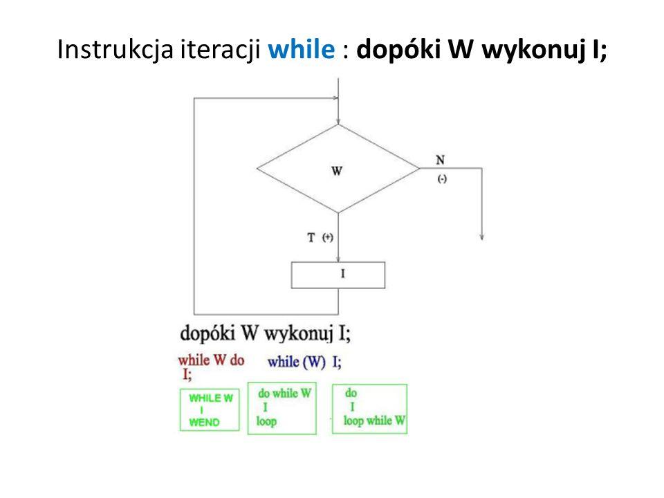 Instrukcja iteracji while : dopóki W wykonuj I;