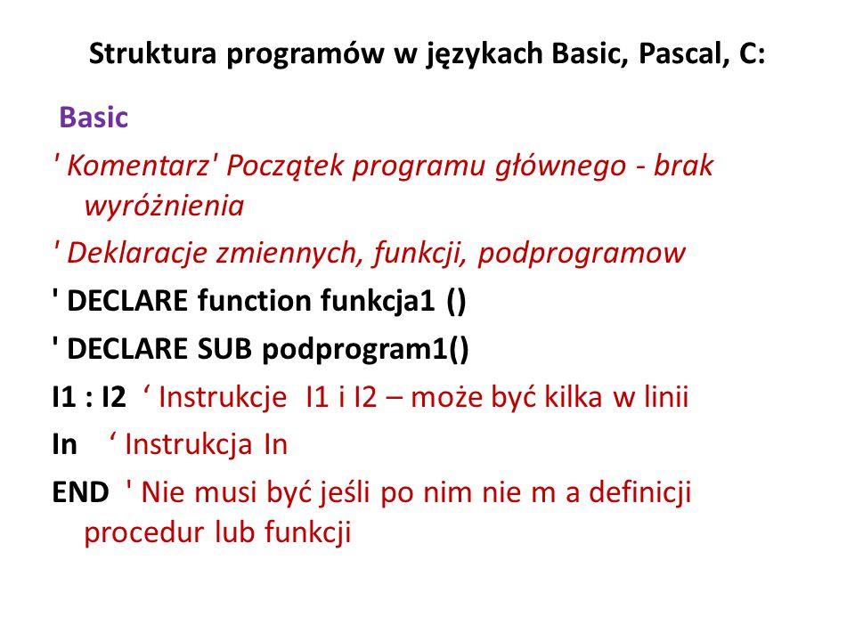 Struktura programów w językach Basic, Pascal, C: