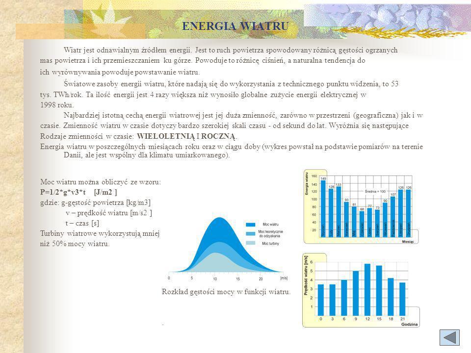 ENERGIA WIATRU Wiatr jest odnawialnym źródłem energii. Jest to ruch powietrza spowodowany różnicą gęstości ogrzanych.