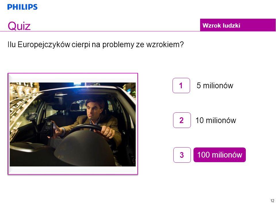 Quiz Ilu Europejczyków cierpi na problemy ze wzrokiem 1 5 milionów 2