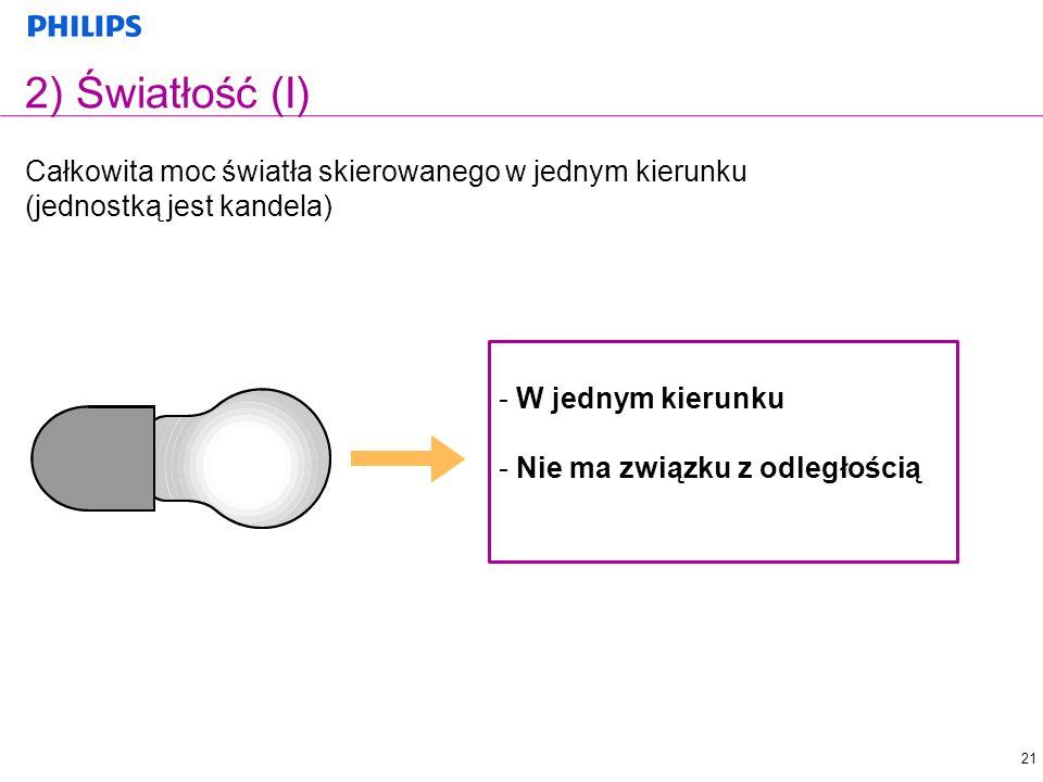 2) Światłość (I) Całkowita moc światła skierowanego w jednym kierunku (jednostką jest kandela) W jednym kierunku.