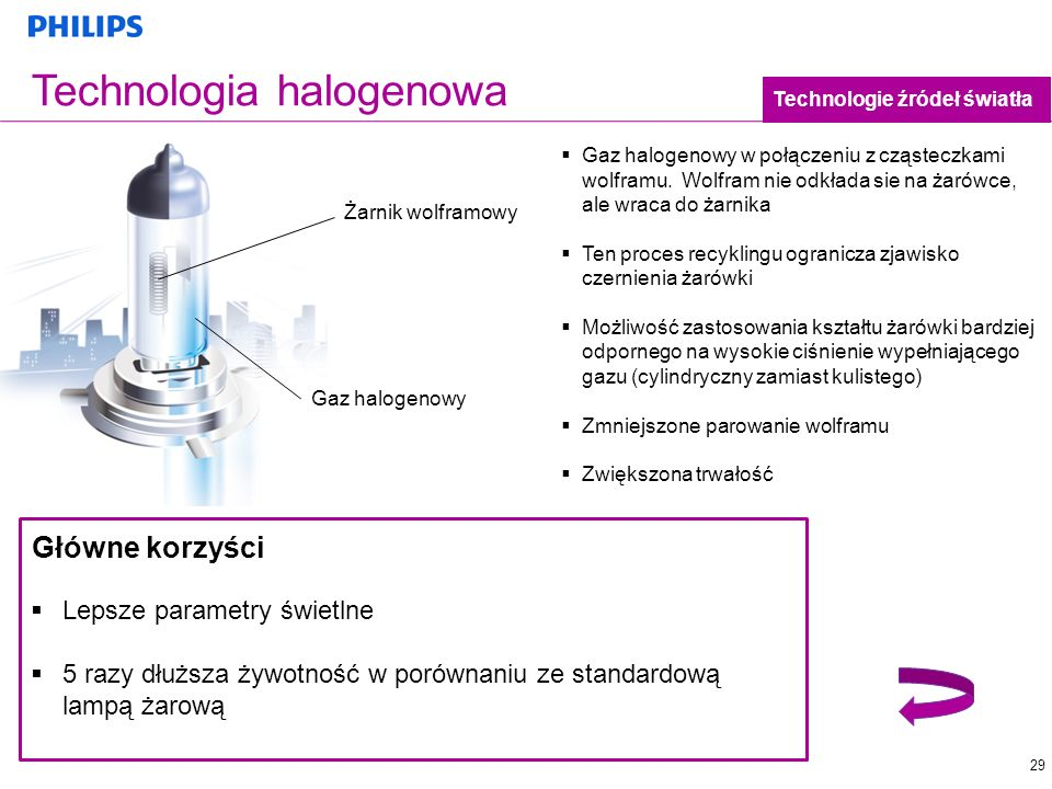 Technologia halogenowa