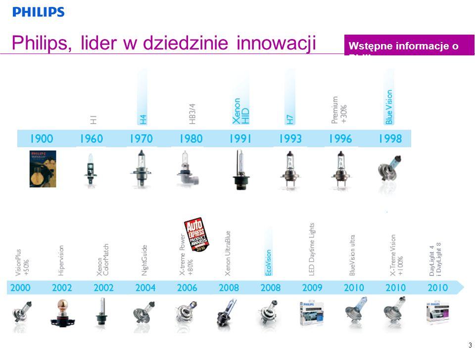 Philips, lider w dziedzinie innowacji
