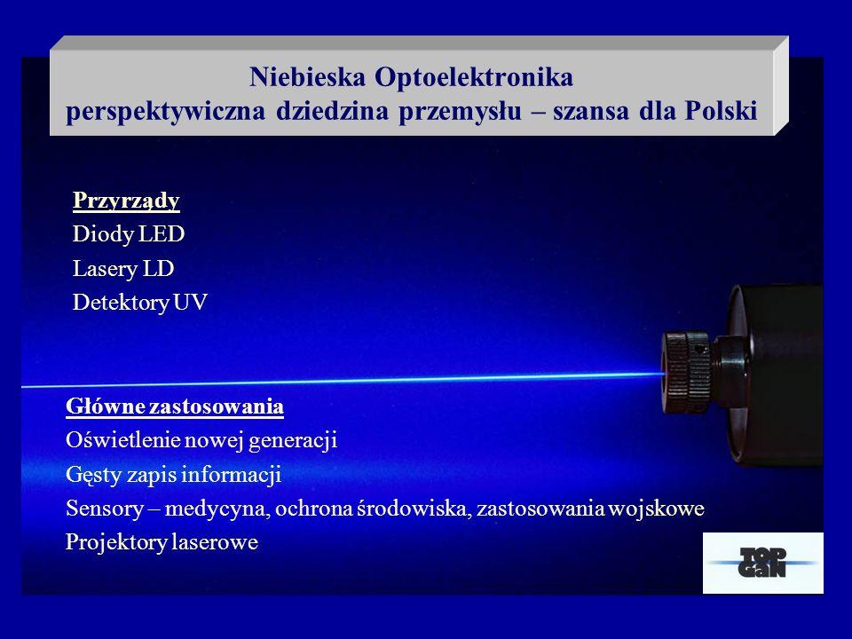 Niebieska Optoelektronika perspektywiczna dziedzina przemysłu – szansa dla Polski