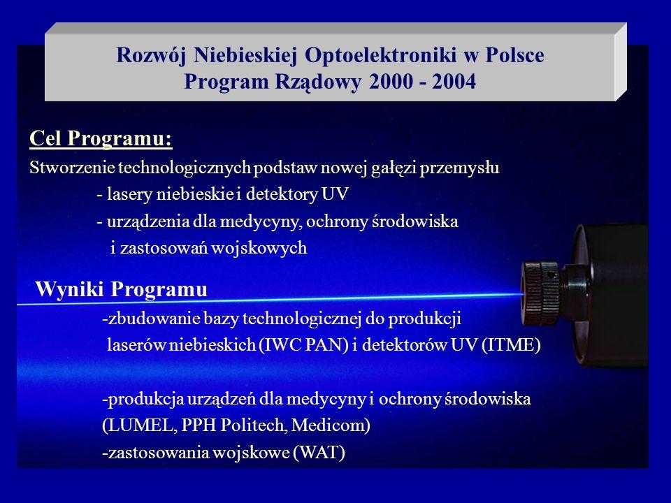 Rozwój Niebieskiej Optoelektroniki w Polsce Program Rządowy 2000 - 2004