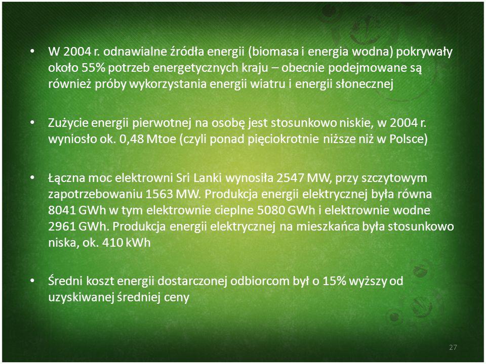 W 2004 r. odnawialne źródła energii (biomasa i energia wodna) pokrywały około 55% potrzeb energetycznych kraju – obecnie podejmowane są również próby wykorzystania energii wiatru i energii słonecznej