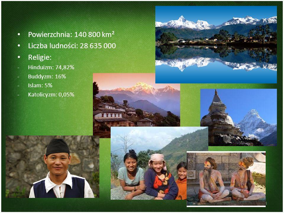 Powierzchnia: 140 800 km² Liczba ludności: 28 635 000 Religie: