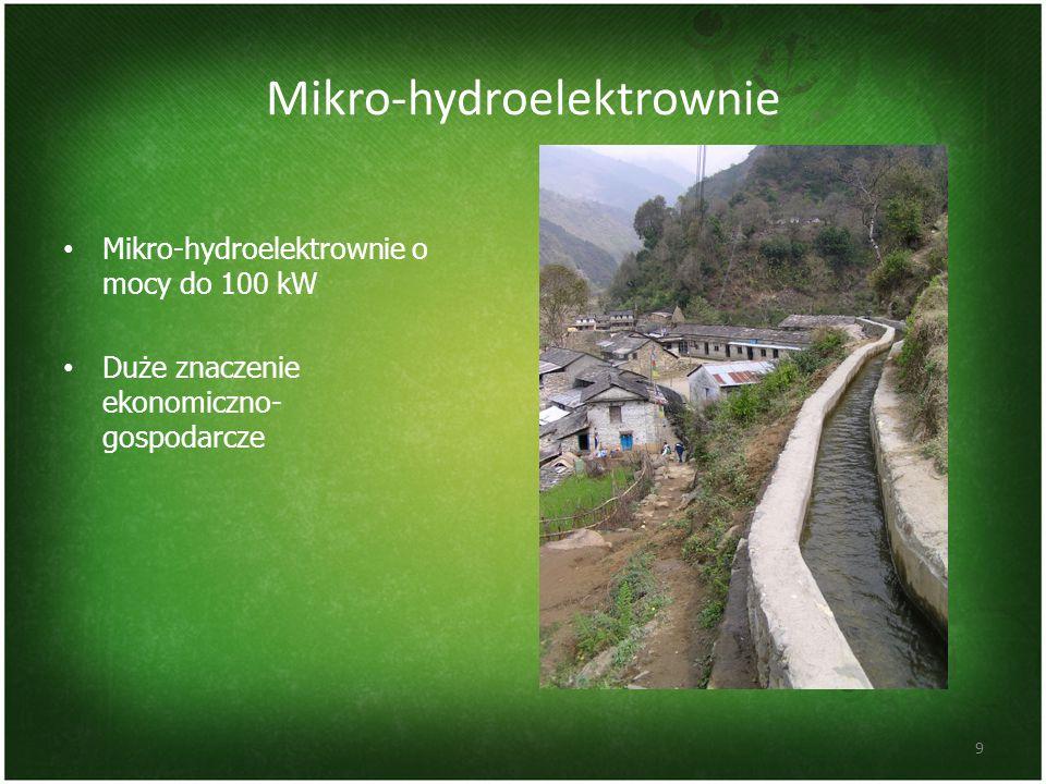 Mikro-hydroelektrownie