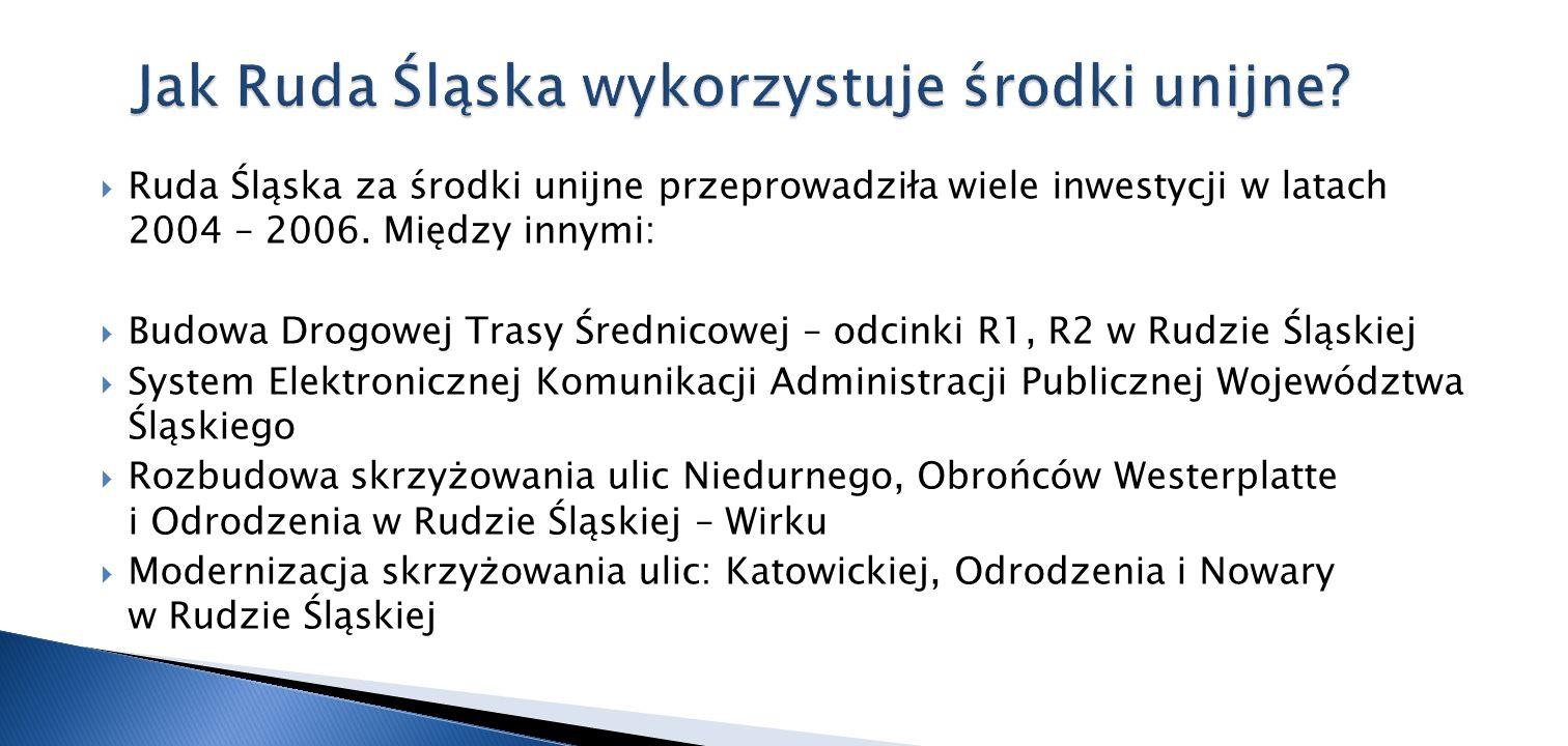 Jak Ruda Śląska wykorzystuje środki unijne