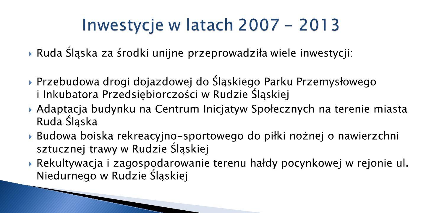Inwestycje w latach 2007 - 2013 Ruda Śląska za środki unijne przeprowadziła wiele inwestycji: