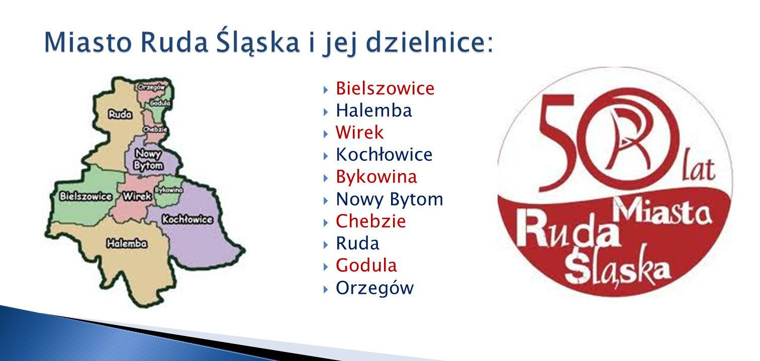 Miasto Ruda Śląska i jej dzielnice: