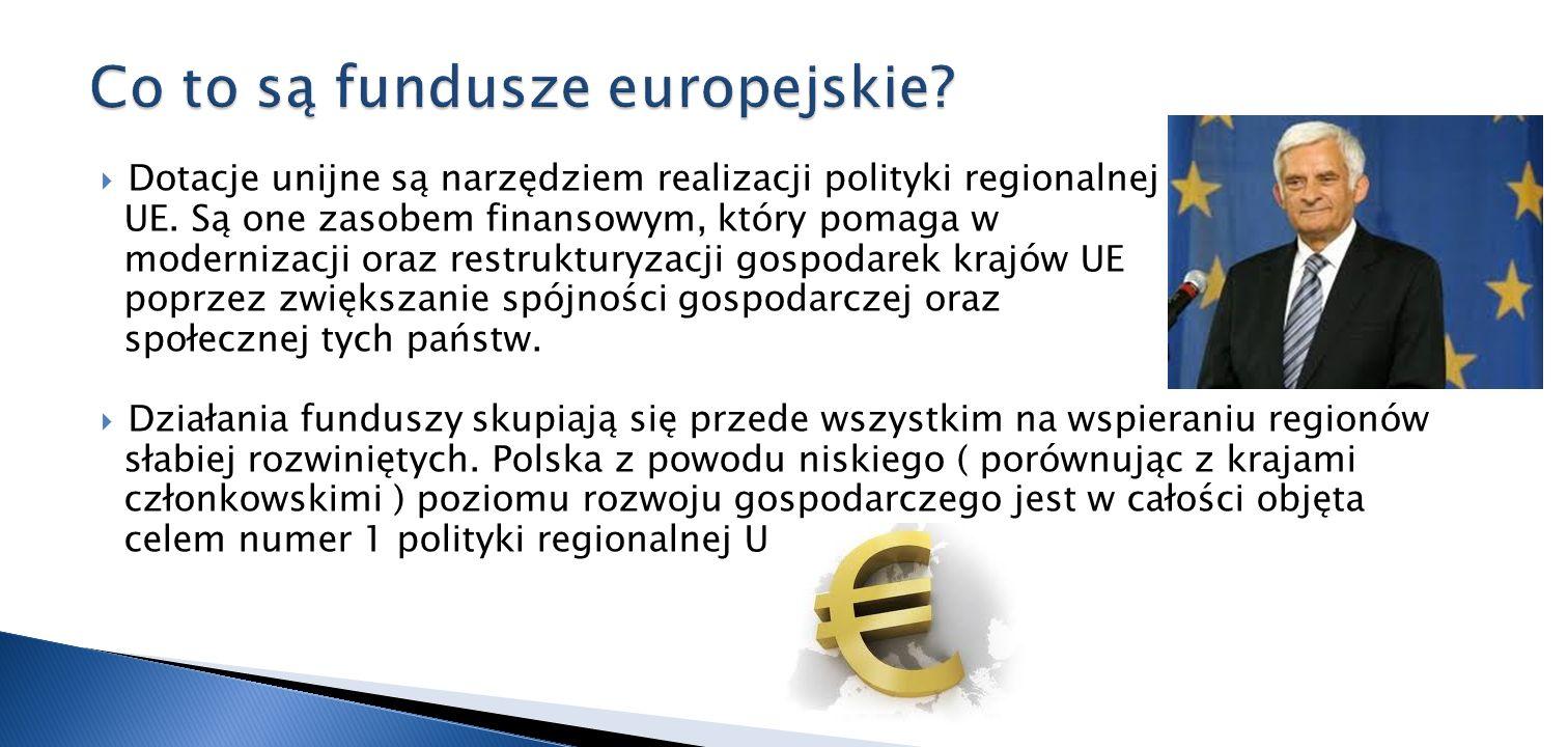 Co to są fundusze europejskie