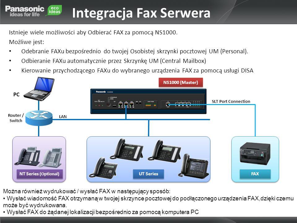 Integracja Fax Serwera