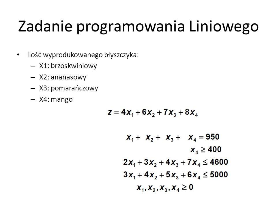 Zadanie programowania Liniowego