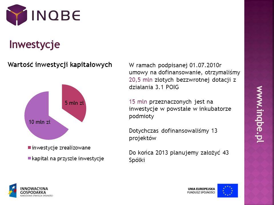 Inwestycje www.inqbe.pl