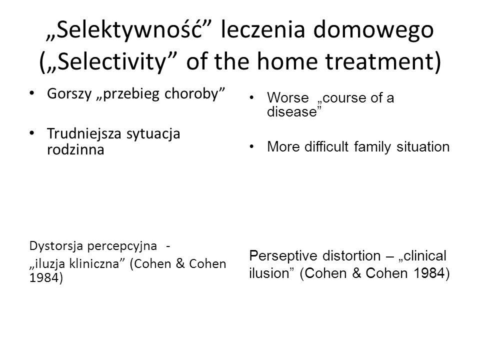 """""""Selektywność leczenia domowego (""""Selectivity of the home treatment)"""
