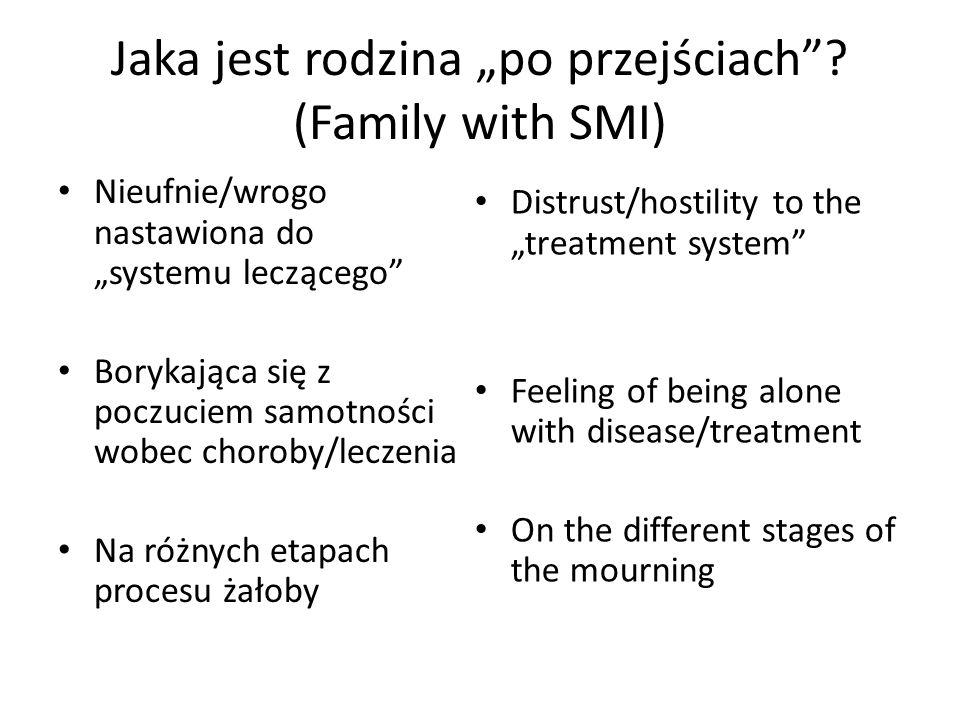 """Jaka jest rodzina """"po przejściach (Family with SMI)"""