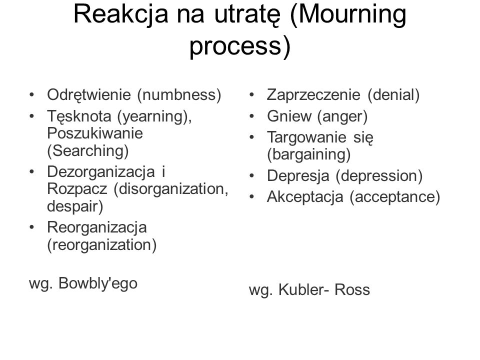 Reakcja na utratę (Mourning process)