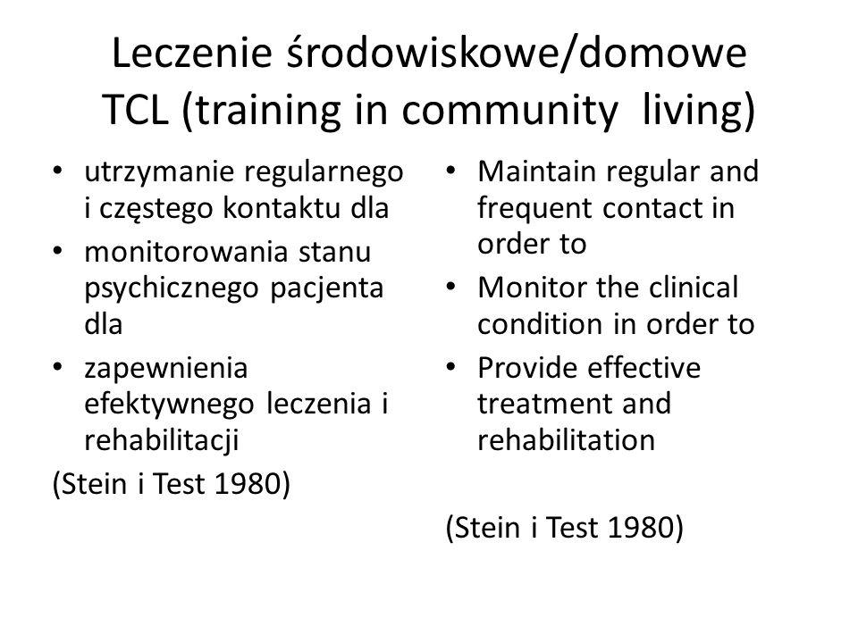 Leczenie środowiskowe/domowe TCL (training in community living)