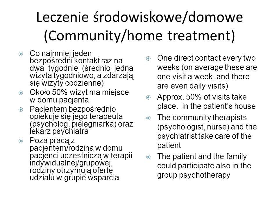 Leczenie środowiskowe/domowe (Community/home treatment)