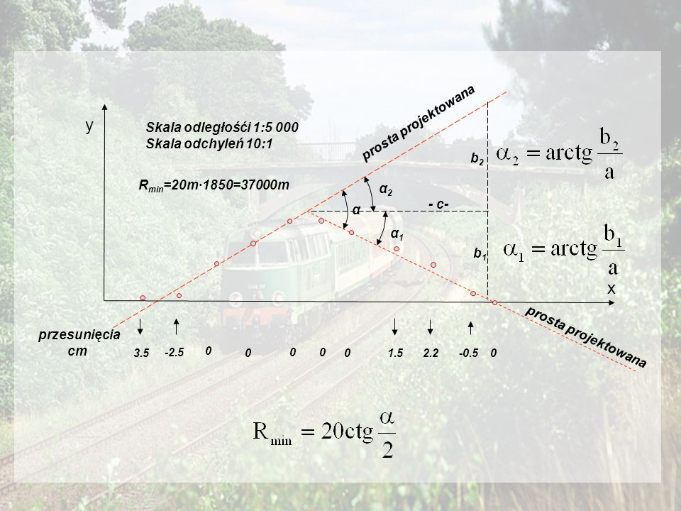 y - c- x prosta projektowana Skala odległośći 1:5 000