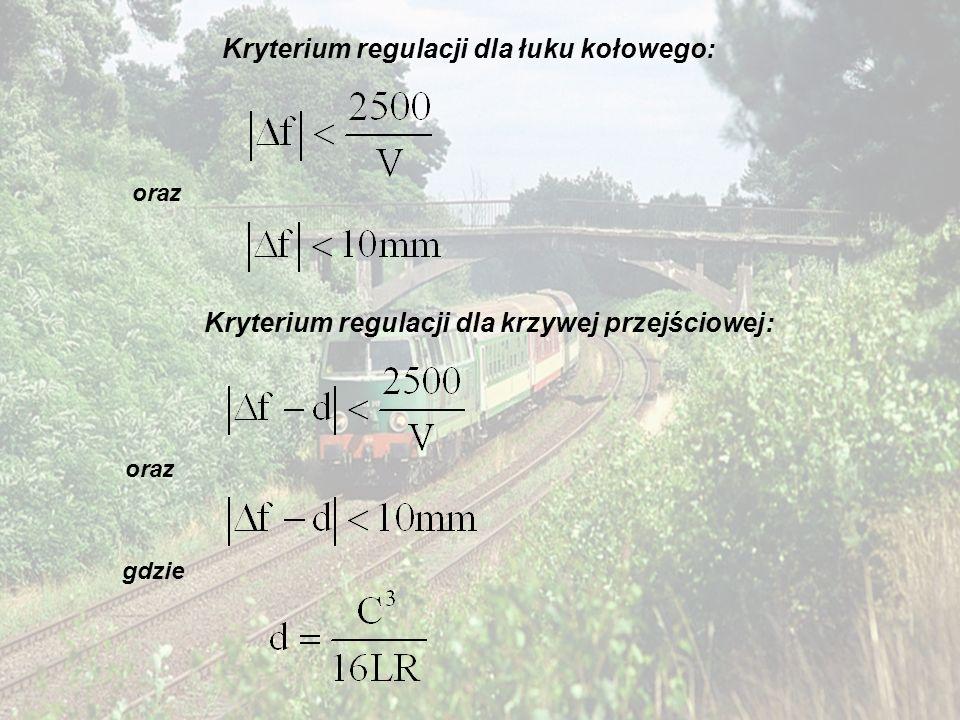 Kryterium regulacji dla łuku kołowego: