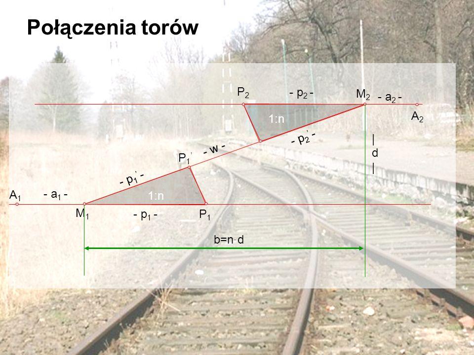 Połączenia torów P2 - p2 - M2 - a2 - A2 1:n - p2' - | - w - d P1'