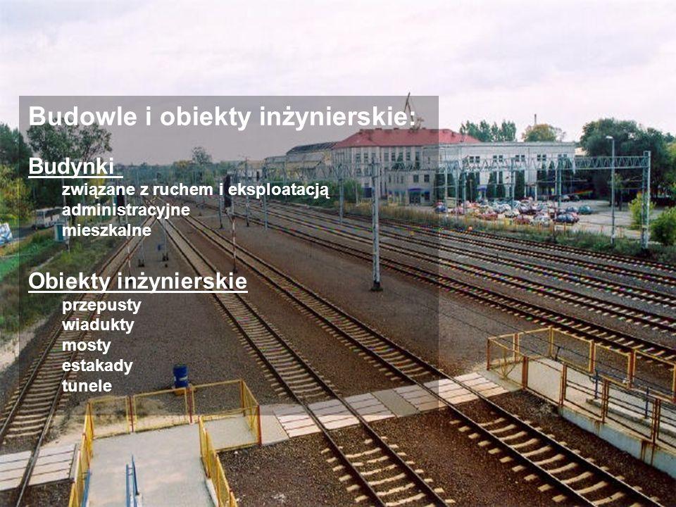 Budowle i obiekty inżynierskie: