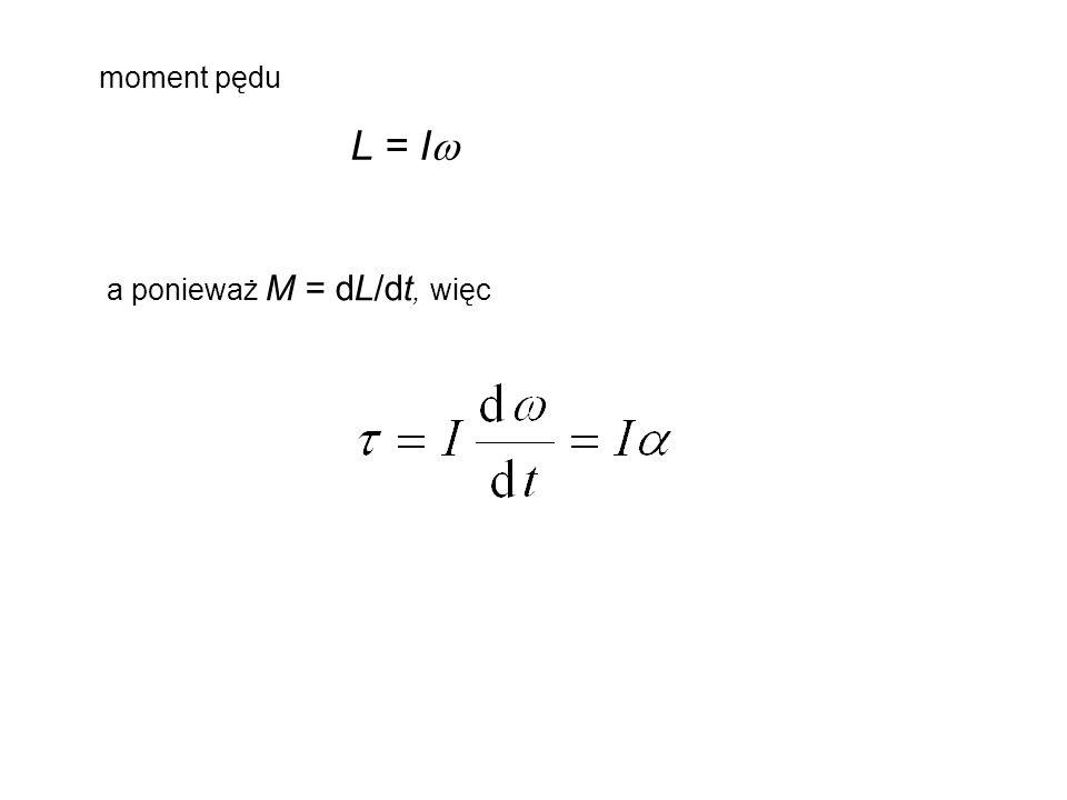 a ponieważ M = dL/dt, więc