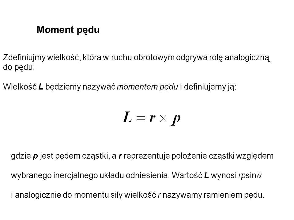Moment pędu Zdefiniujmy wielkość, która w ruchu obrotowym odgrywa rolę analogiczną. do pędu.