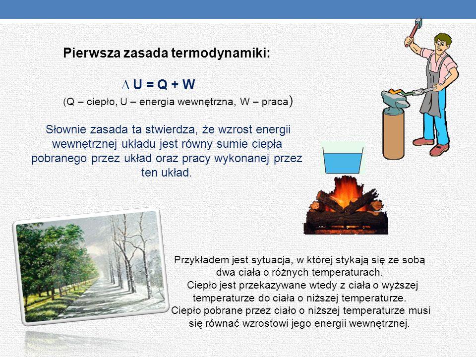 Pierwsza zasada termodynamiki:
