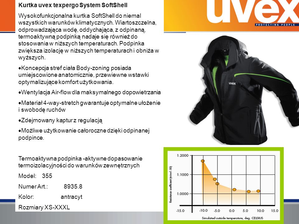 Kurtka uvex texpergo System SoftShell