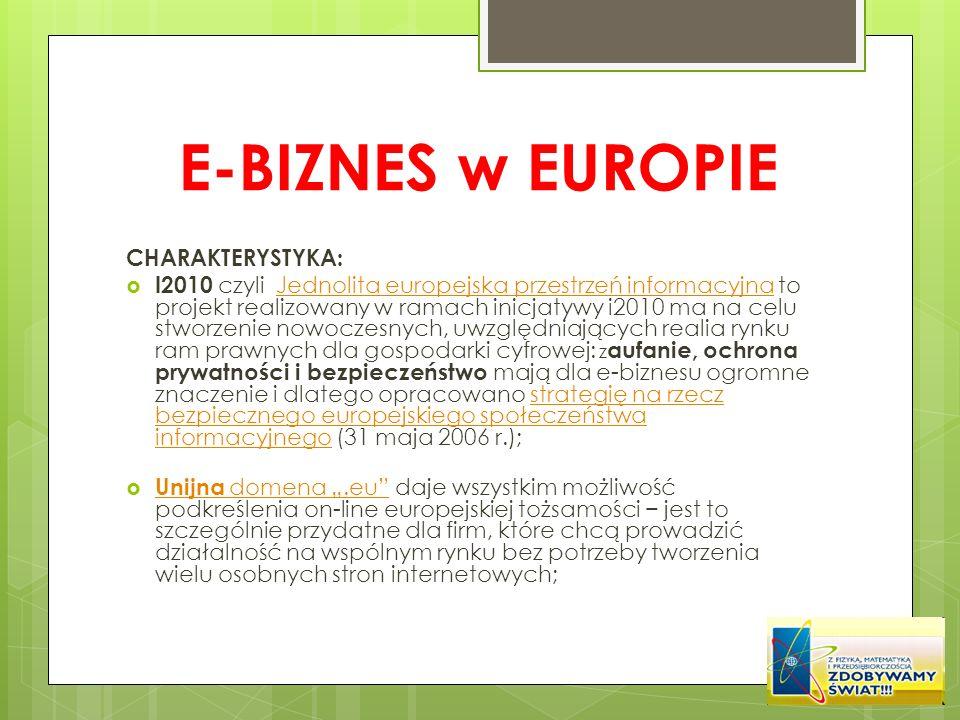 E-BIZNES w EUROPIE CHARAKTERYSTYKA:
