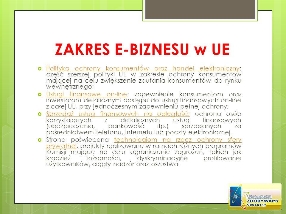 ZAKRES E-BIZNESU w UE