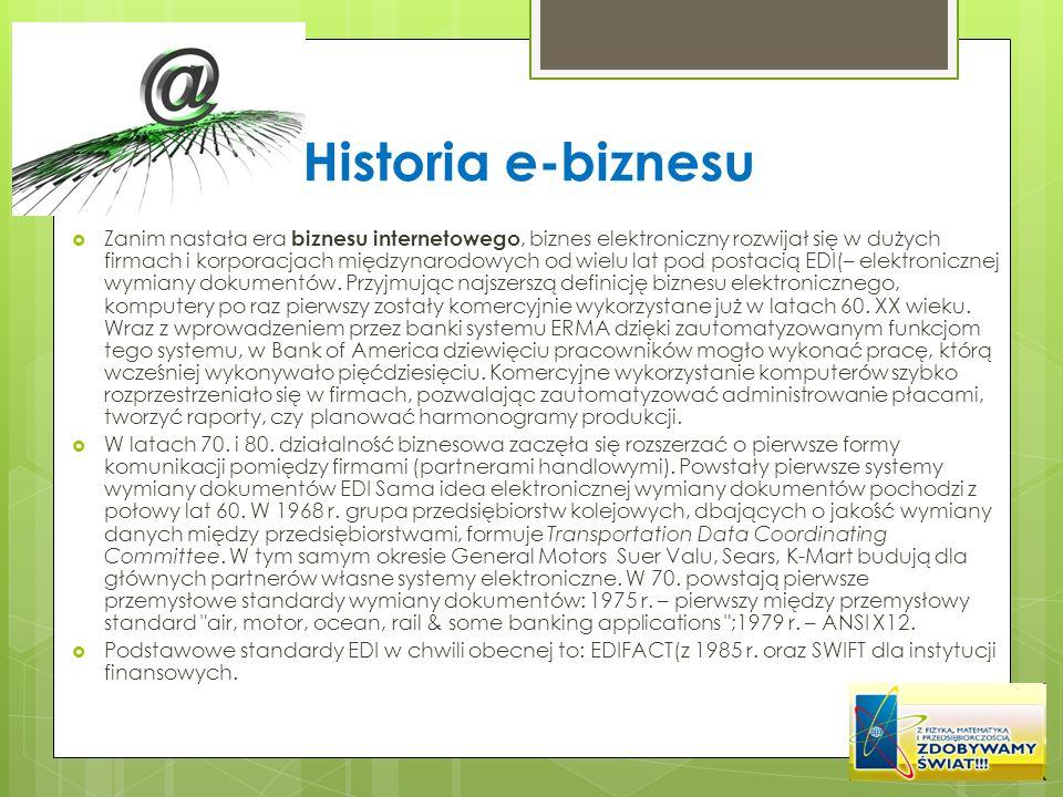 Historia e-biznesu