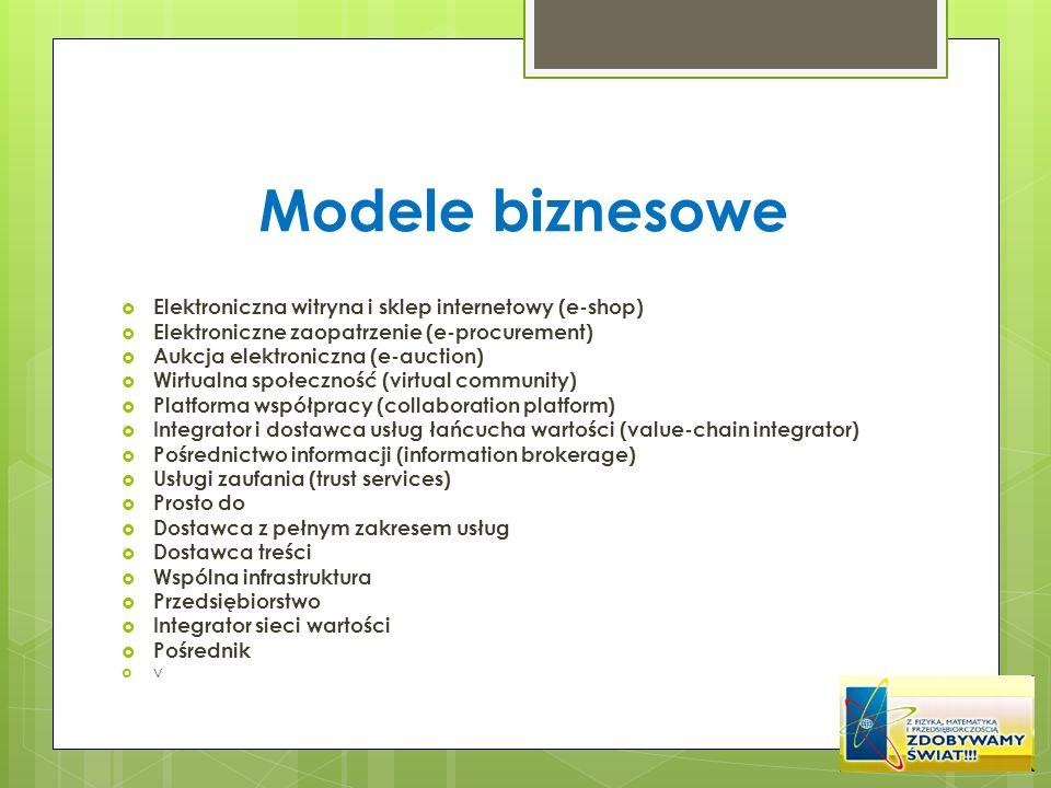 Modele biznesowe Elektroniczna witryna i sklep internetowy (e-shop)