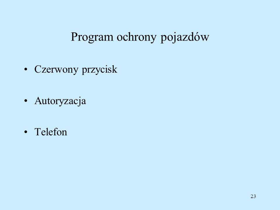 Program ochrony pojazdów
