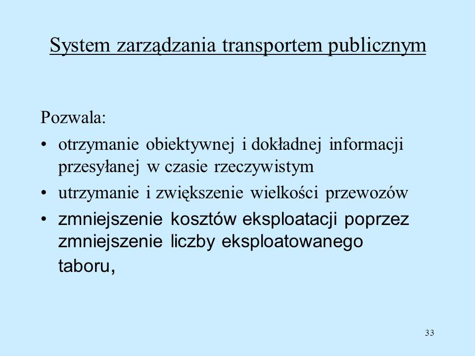 System zarządzania transportem publicznym